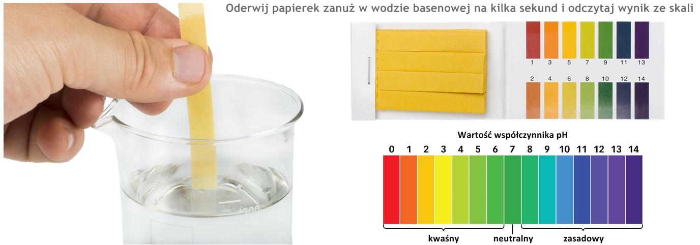 Pomiar współczynnika pH w wodzie basenowej przy użyciu paska wskaźnikowego